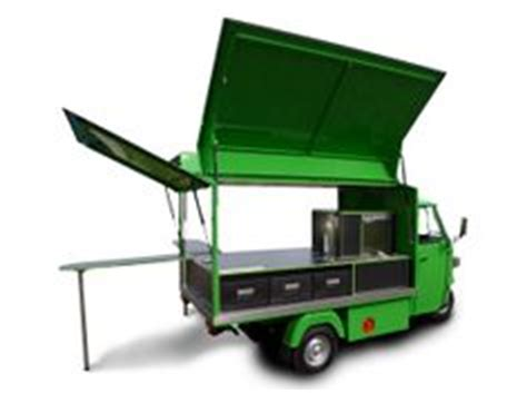 Coffee Van Profitability - SportsTG